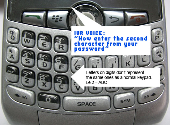 qwerty keypad and ivr